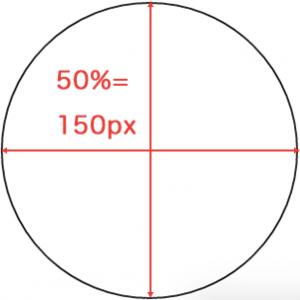 border-radius :50%;