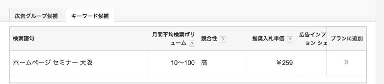 キーワードプランナーによる検索ボリュームと競合性 「ホームページ セミナー 大阪