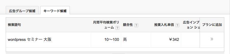 キーワードプランナーによる検索ボリュームと競合性 「WordPress セミナー 大阪